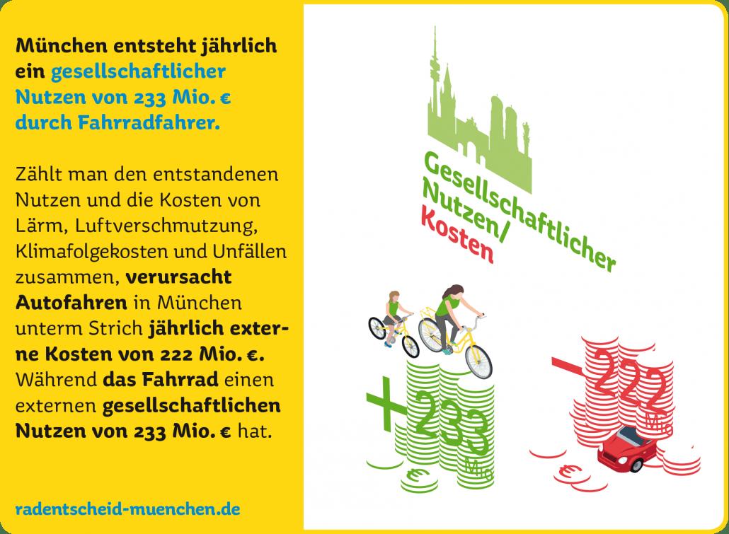Nutzen Radfahren 233-Mio